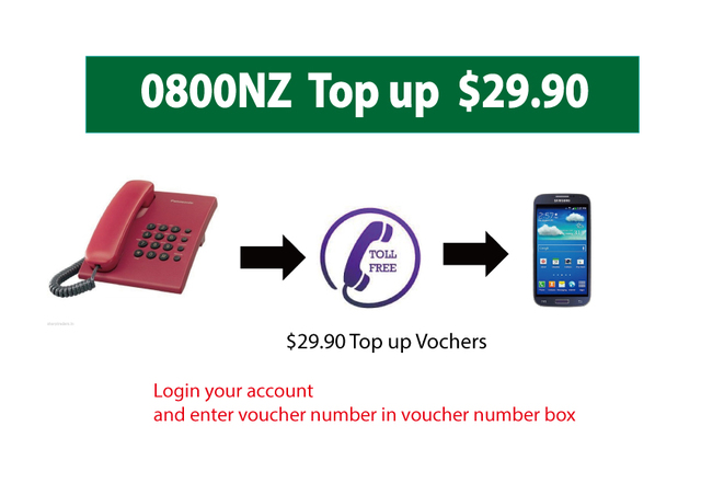 0800 NZ Top up $29.90